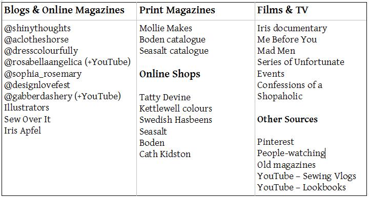 updated checklist